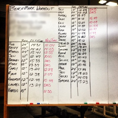Bootcamp benchmark workout results.